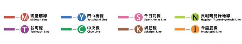 大阪メトロ路線図