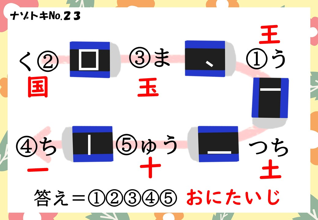 解説簡単な謎23