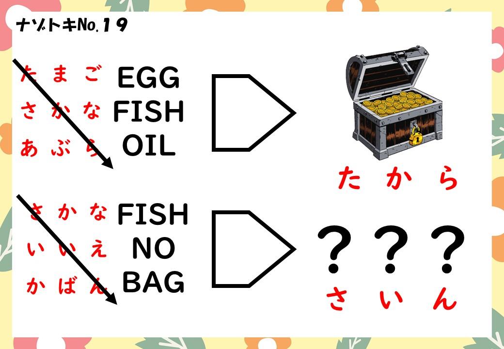 解説簡単な謎19